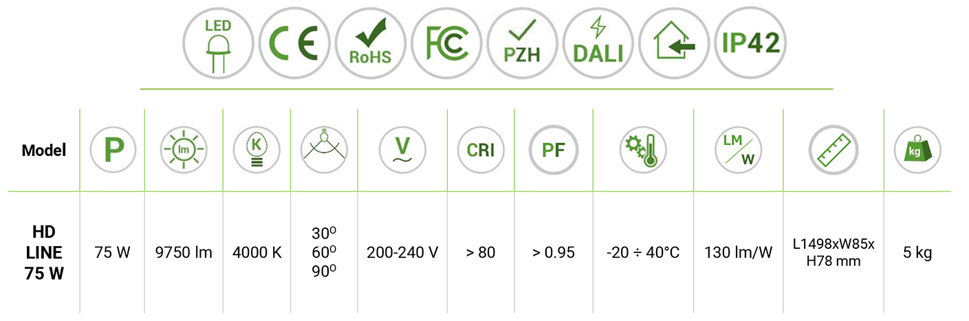 hd-line-dane-techniczne