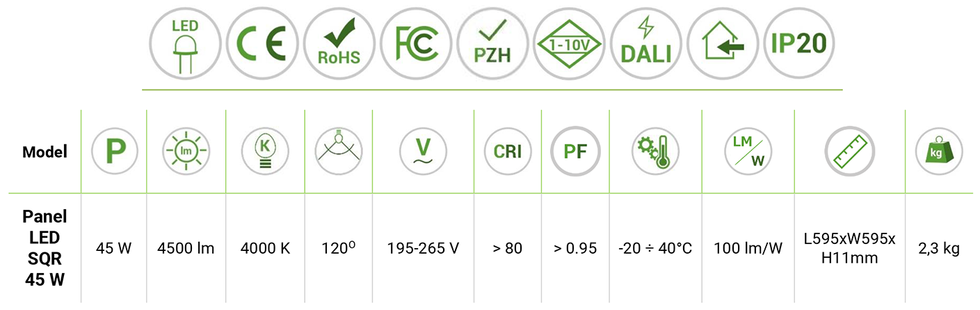 panel-led-SQR-dane-techniczne