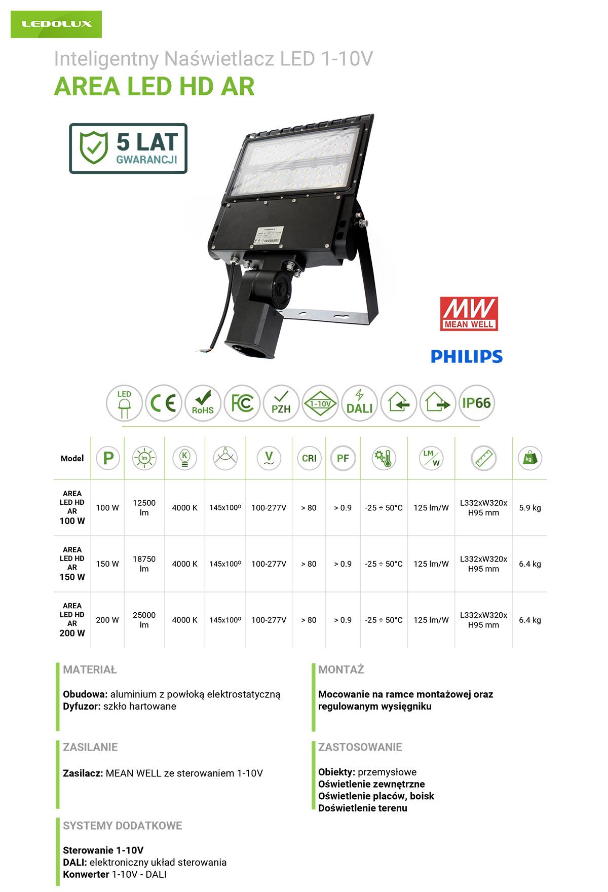 Naświetlacz LED HD AR
