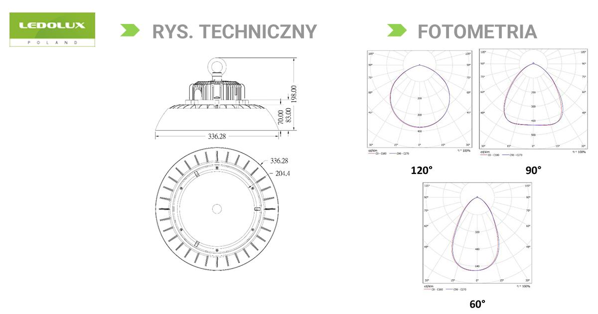 Oprawa LED Orbit - szczegóły