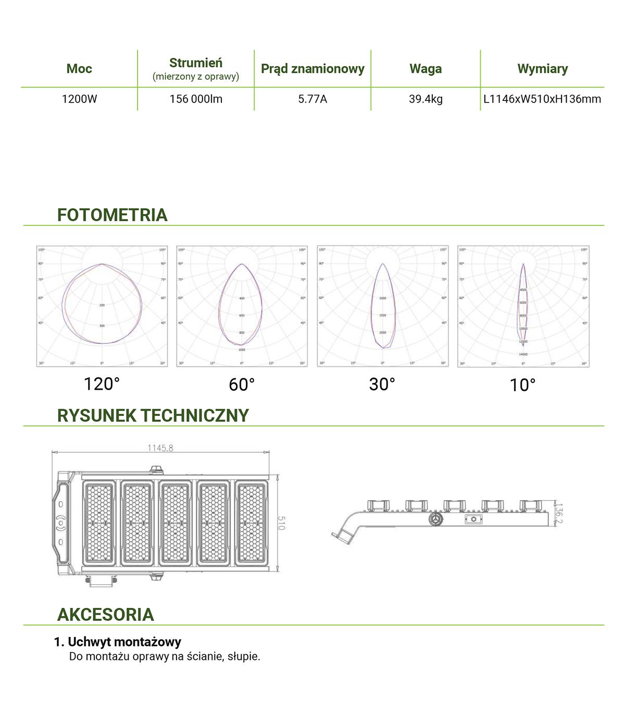 Wizualizacja wybranych warunków warunków technicznych
